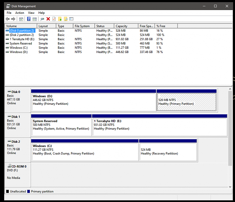 Cloned Windows from 120GB SSD to 480GB SSD and can't get it to boot-disk.png