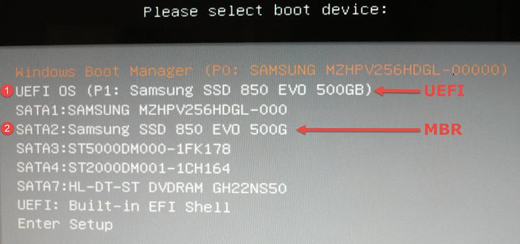Partition confusion, MBR / GPT, Windows installation caused problem