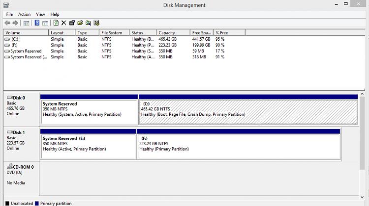 Click image for larger version.  Name:Disk Management.PNG Views:40 Size:36.7 KB ID:7690
