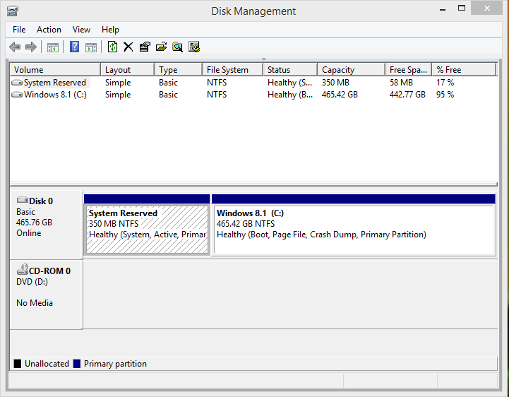 Bootup Takes Two Tries-disk-management-10-03-14.png