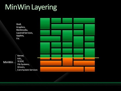 Click image for larger version.  Name:MINWIN LAYERING.jpg Views:55 Size:21.2 KB ID:80181