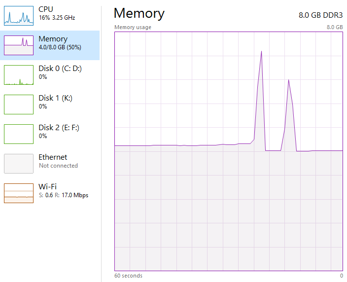 Moving or deleting takes long -- dialog shows 99% for a couple seconds-memory-spike.png