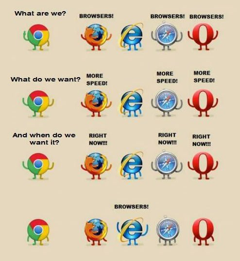 Click image for larger version.  Name:funny-browsers-Internet-Explorer-slow.jpg Views:653 Size:44.3 KB ID:9711