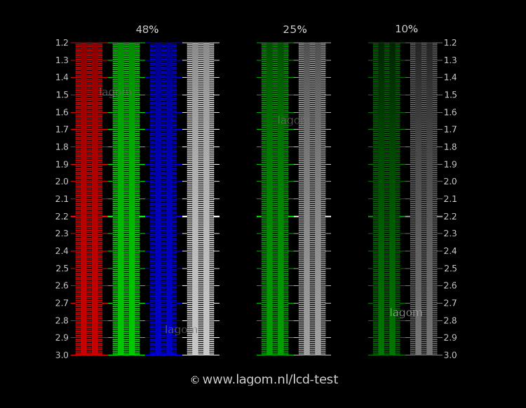 Click image for larger version.  Name:gamma-test-2.png Views:2 Size:40.4 KB ID:131117