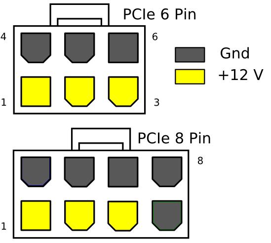 Not Really Windows 10 Per Se... Making a PCI-E 4-pn Power Connector-pci-e_pinouts.png