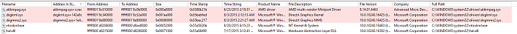 """Can only use """"Microsoft Basic Display Adapter"""" as my graphics driver-123123123.png"""