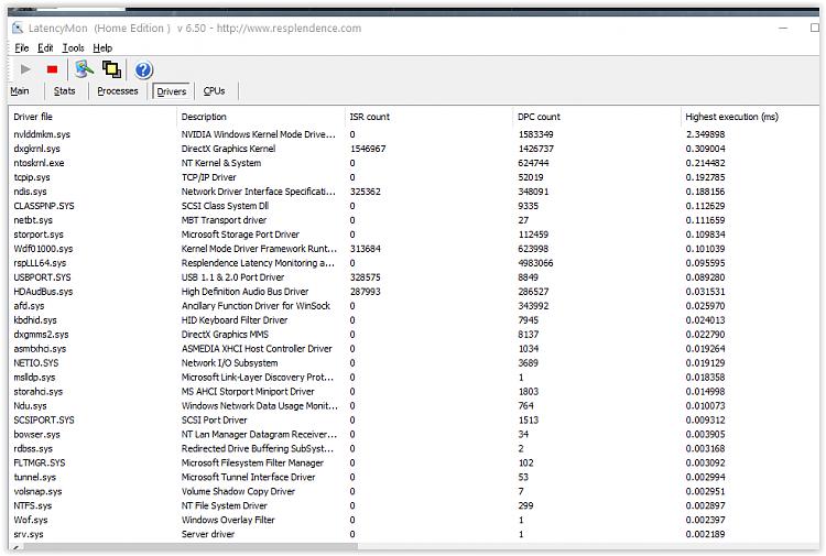 nvlddmkm sys/dxgkrnl sys HI DPC latency /Stuttering CPU /USb