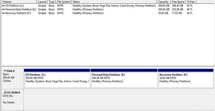 Click image for larger version.  Name:Disk Management.JPG Views:1 Size:62.7 KB ID:102380