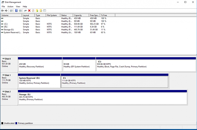 Windows 10 Uefi Installation Questions