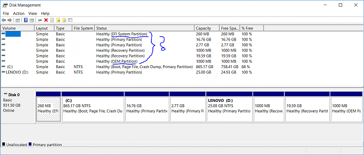 Numerous recovery partitions after a few formats and
