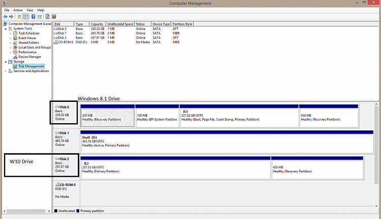 Click image for larger version.  Name:disk management shot.PNG Views:139 Size:67.0 KB ID:11970
