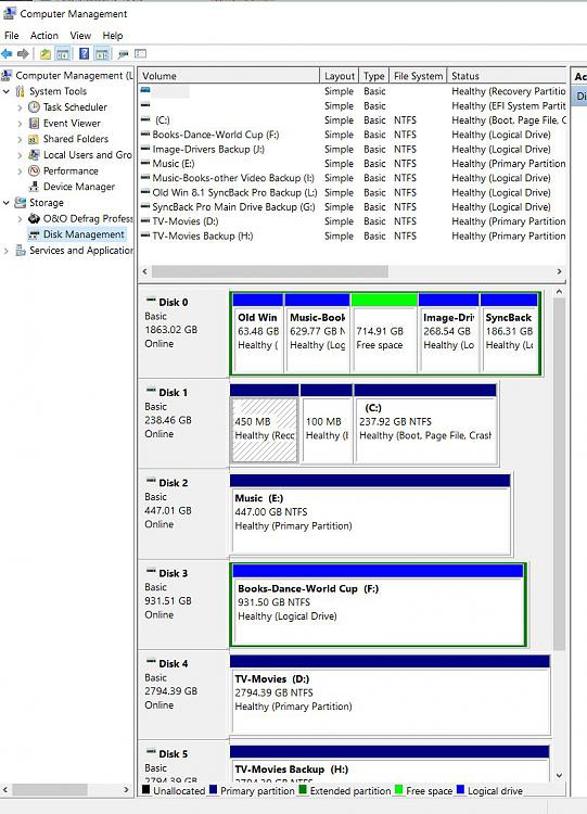 Click image for larger version.  Name:Disk Management after Win 10 Clean Install.JPG Views:1 Size:170.2 KB ID:124581