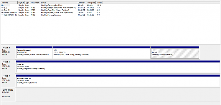How to have Windows 7 (32 bit) within Windows 10 Home Edition 64 bit?-disk-management-screenshot.png