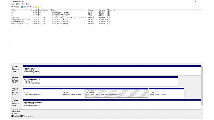 Disk Management Expanded.jpg