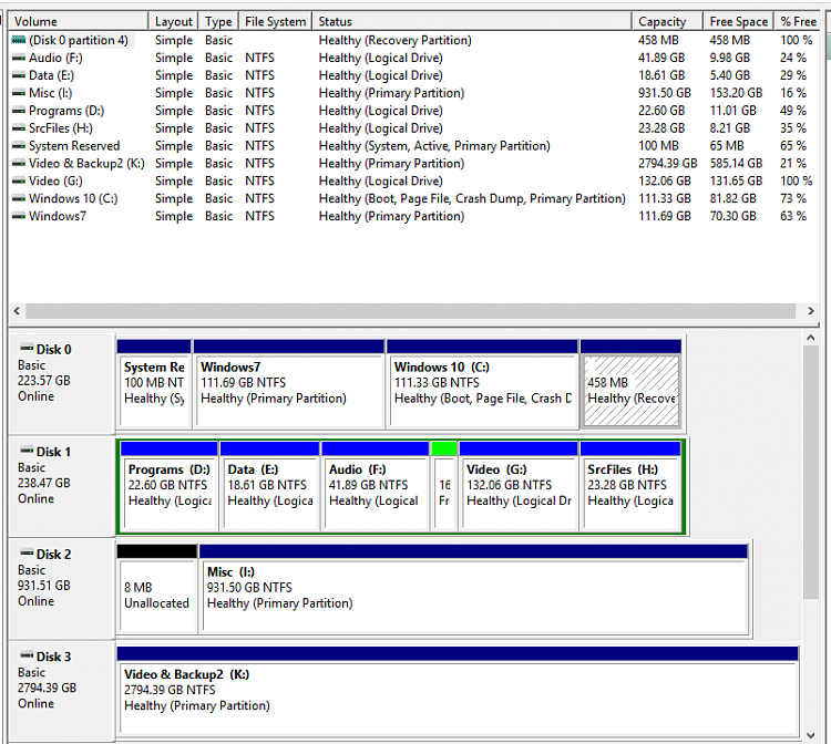Click image for larger version.  Name:Disk Management Map.PNG Views:1 Size:57.7 KB ID:163694
