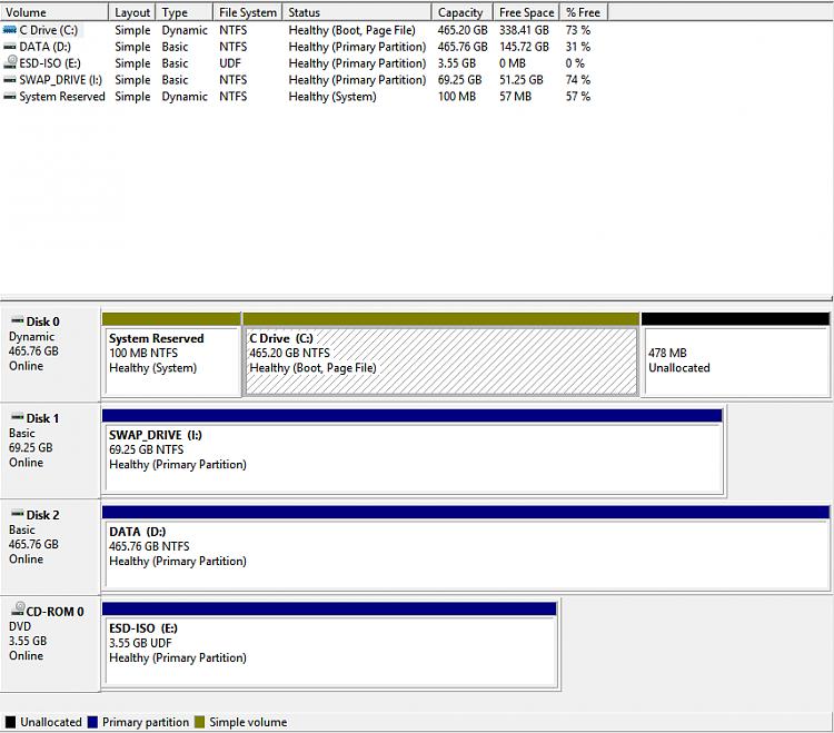 Click image for larger version.  Name:Disk Management.png Views:1 Size:32.6 KB ID:168524