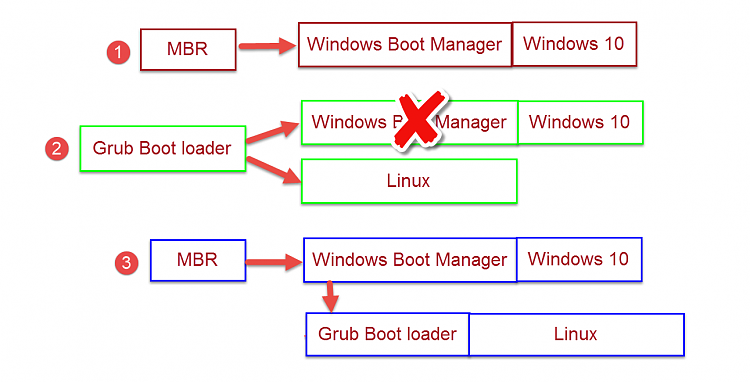 Click image for larger version.  Name:Linux.png Views:1 Size:57.0 KB ID:179918