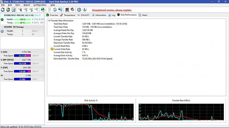 Click image for larger version.  Name:Disk performance.JPG Views:1 Size:145.4 KB ID:189165