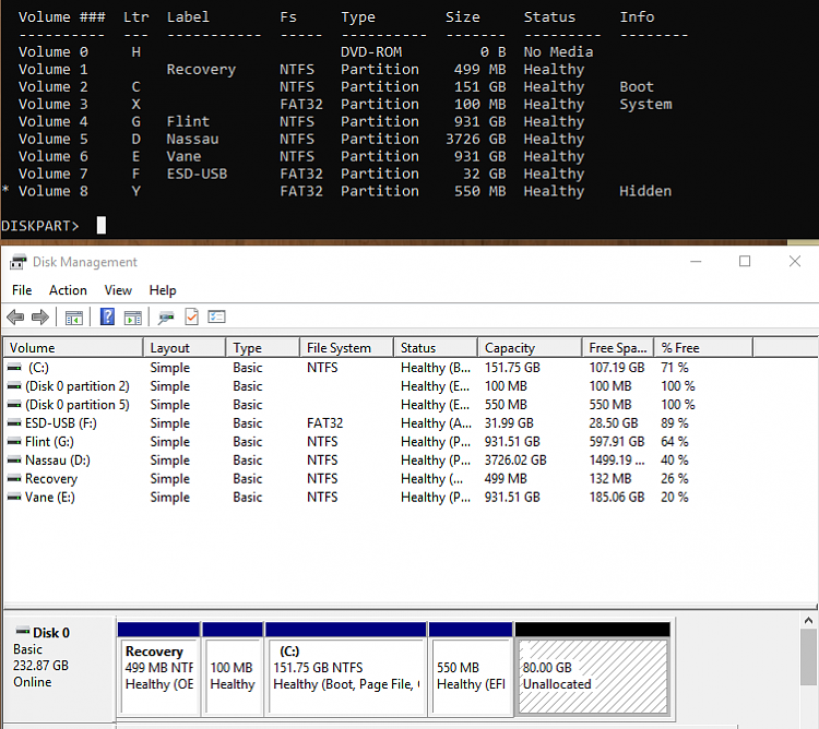 Need some help creating a new EFI Systeam Partition