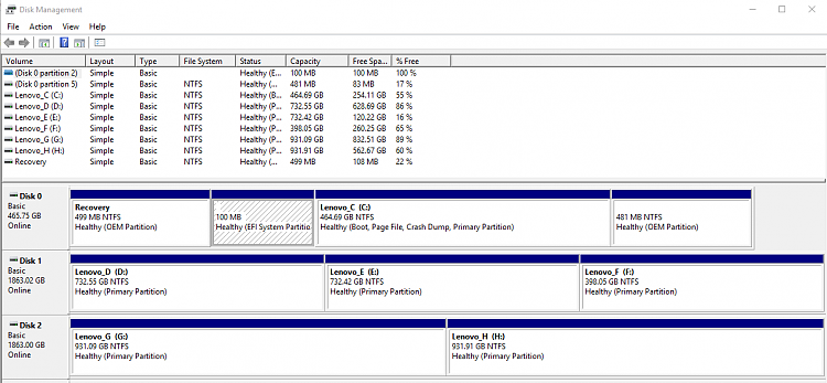 Installed 10 pro on M.2 SSD, want to boot from this drive only now.-image.png