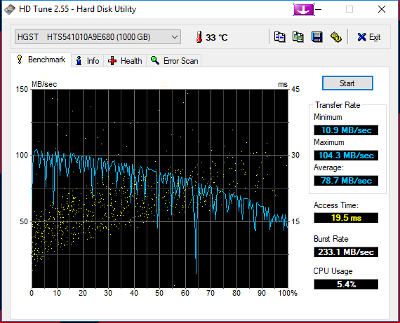 Update Failure From 1703 to 1909, Exhausted All Options-hdtune_benchmark_hgst____hts541010a9e680.png