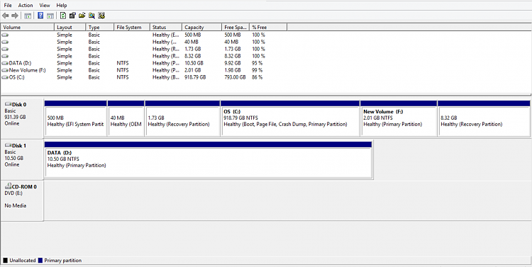 good preview of huge discount We couldn't update the system reserved partition
