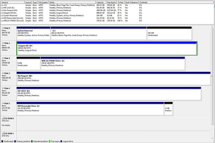 Disk Management 26 08 15.JPG