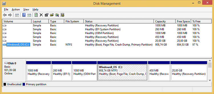 Click image for larger version.  Name:Windows 8.1 - Disk Management.png Views:1 Size:28.7 KB ID:34940