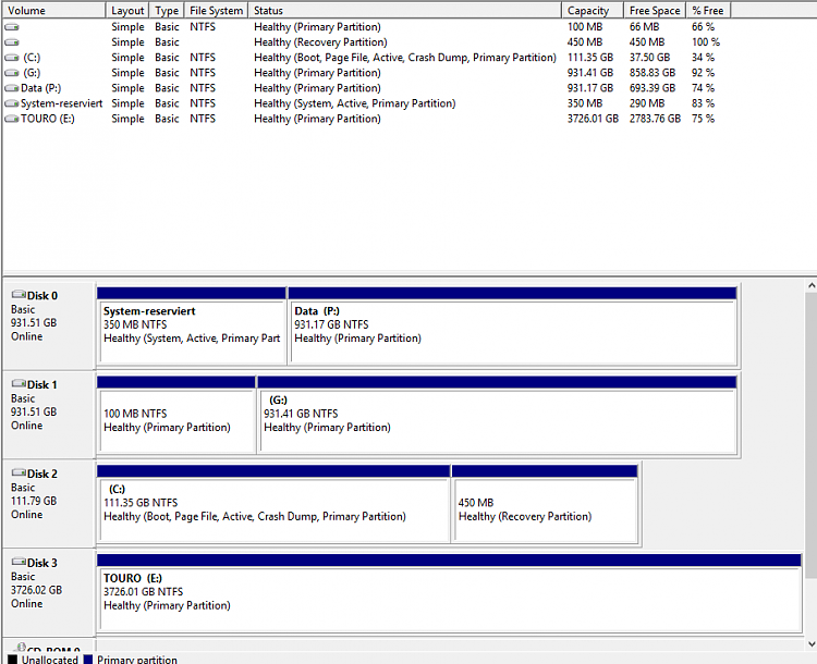 How to boot from newly installed SSD Solved - Windows 10 Forums