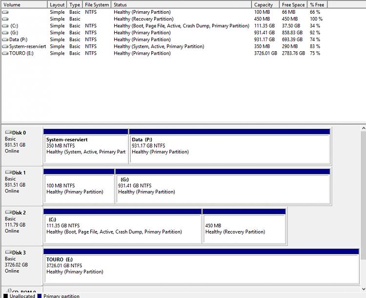 Click image for larger version.  Name:disk management.PNG Views:4 Size:43.5 KB ID:47600