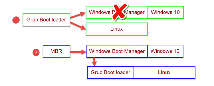Click image for larger version.  Name:Linux1.png Views:1 Size:46.4 KB ID:65637