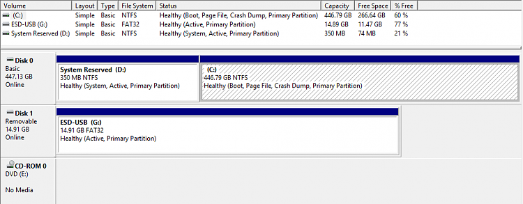 What is the best way to partition a SSD for dual boot?-computermanagement.png