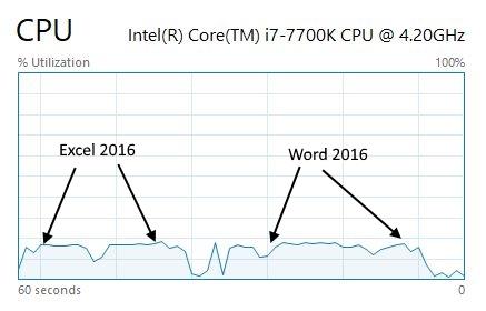 CPU Utilization.JPG