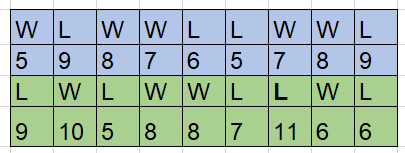 Conditional formating-capture.png