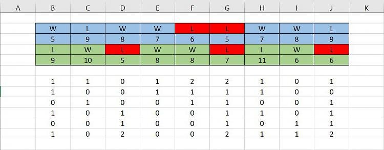 Conditional formating-excel-conditional-formating.jpg
