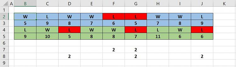 Click image for larger version.  Name:Excel Conditional Formating.JPG Views:1 Size:46.2 KB ID:221269