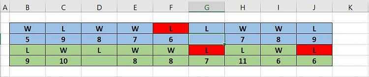 Excel Conditional Formating 2.JPG