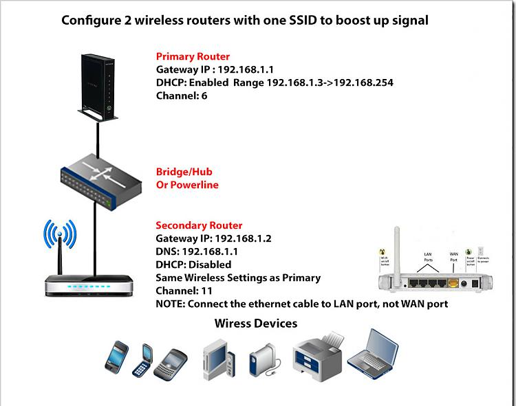Click image for larger version.  Name:Configure2Routers.jpg Views:2 Size:145.3 KB ID:123287