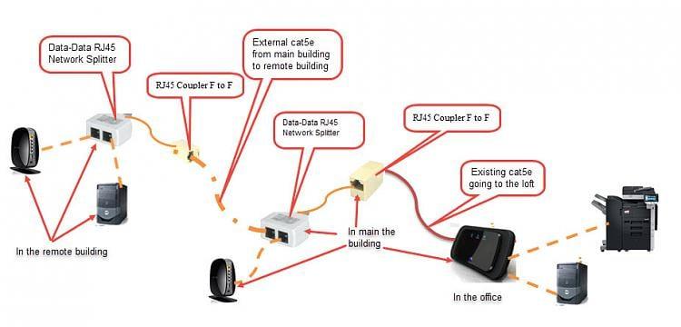 Building Network Wiring Diagram