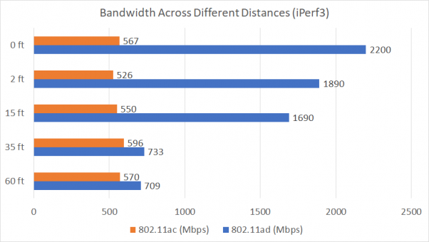 Click image for larger version.  Name:bandwith-comparison.png Views:19 Size:104.3 KB ID:184323