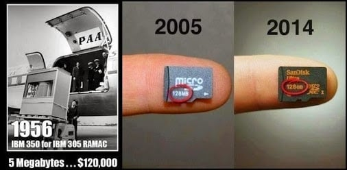 Click image for larger version.  Name:MicroSD-Storage.jpg Views:86 Size:34.5 KB ID:18916