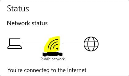 how set network location to private