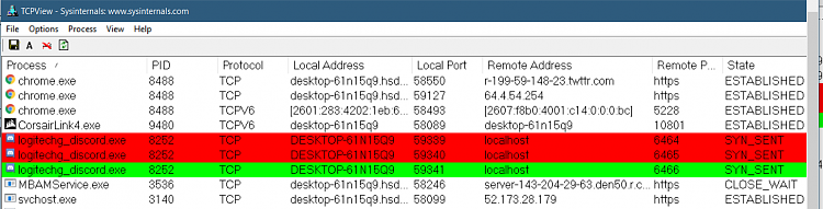 TCPView and Chrome: Remote Address Column is blank...-tcp-view-10-21-18.png