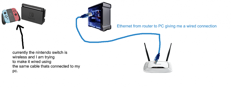 Can I use one ethernet cable to give internet to two devices?-1.png