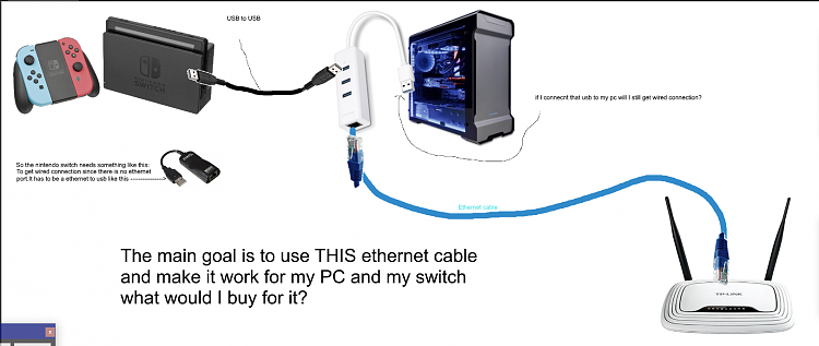 Can I Use One Ethernet Cable To Give Internet To Two Devices Windows 10 Forums