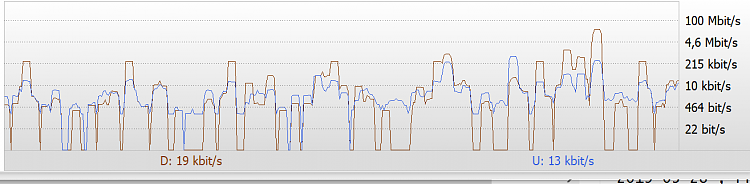 Looking For A Simple Bandwidth Monitor-image-1.png