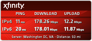 Show off your internet speed!-986381744.png
