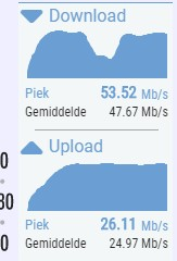 Show off your internet speed!-untitled-1.jpg