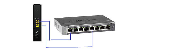 using both ports on my Netgear C6230 (modem/router) with a switch-network.png