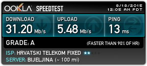 Show off your internet speed!-4590768719.png